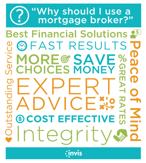 Mortgage broker benefits | Toronto Mortgage | Mississauga Mortgage | CanadianMortgageCo.com