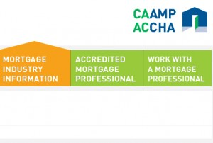 Canadian Association of Accredited Mortgage Professionals | CanadianMortgageCo.com
